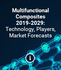REPORT: Multifunctional Composites 2019-2029